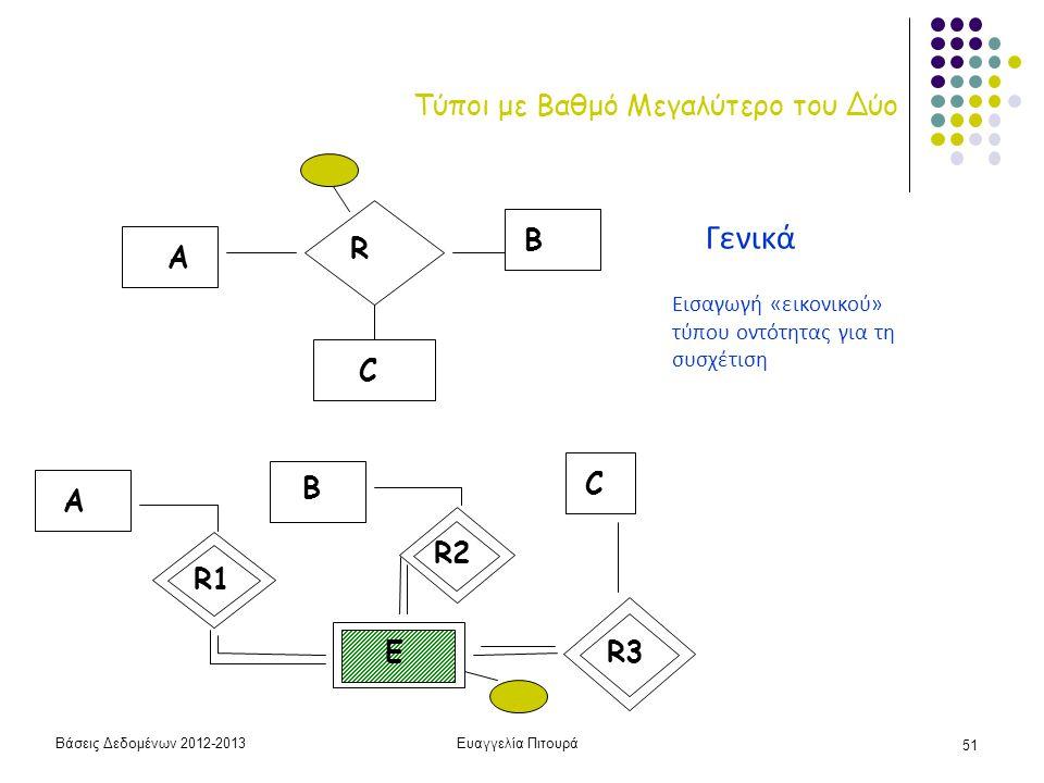 Βάσεις Δεδομένων 2012-2013Ευαγγελία Πιτουρά 51 Τύποι με Βαθμό Μεγαλύτερο του Δύο R A B C A B C R1 R2 R3E Εισαγωγή «εικονικού» τύπου οντότητας για τη σ