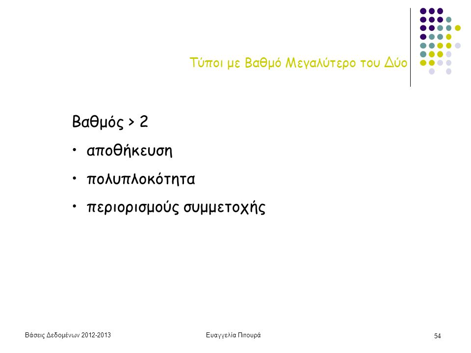 Βάσεις Δεδομένων 2012-2013Ευαγγελία Πιτουρά 54 Τύποι με Βαθμό Μεγαλύτερο του Δύο Βαθμός > 2 αποθήκευση πολυπλοκότητα περιορισμούς συμμετοχής