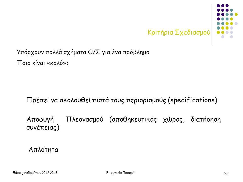 Βάσεις Δεδομένων 2012-2013Ευαγγελία Πιτουρά 55 Κριτήρια Σχεδιασμού Πρέπει να ακολουθεί πιστά τους περιορισμούς (specifications) Αποφυγή Πλεονασμού (απ