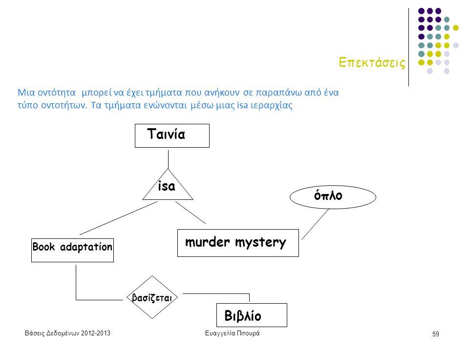 Βάσεις Δεδομένων 2012-2013Ευαγγελία Πιτουρά 59 Επεκτάσεις Ταινία isa Book adaptation murder mystery βασίζεται Βιβλίο όπλο Μια οντότητα μπορεί να έχει
