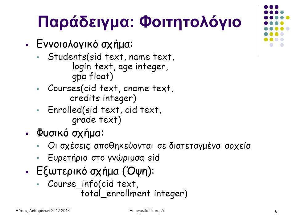 Βάσεις Δεδομένων 2012-2013Ευαγγελία Πιτουρά 6 Παράδειγμα: Φοιτητολόγιο  Εννοιολογικό σχήμα:  Students(sid text, name text, login text, age integer,
