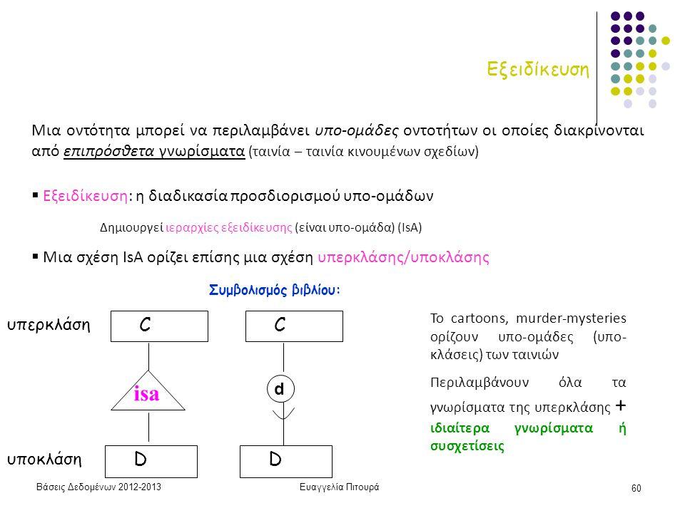 Βάσεις Δεδομένων 2012-2013Ευαγγελία Πιτουρά 60 Εξειδίκευση C isa D Μια οντότητα μπορεί να περιλαμβάνει υπο-ομάδες οντοτήτων οι οποίες διακρίνονται από