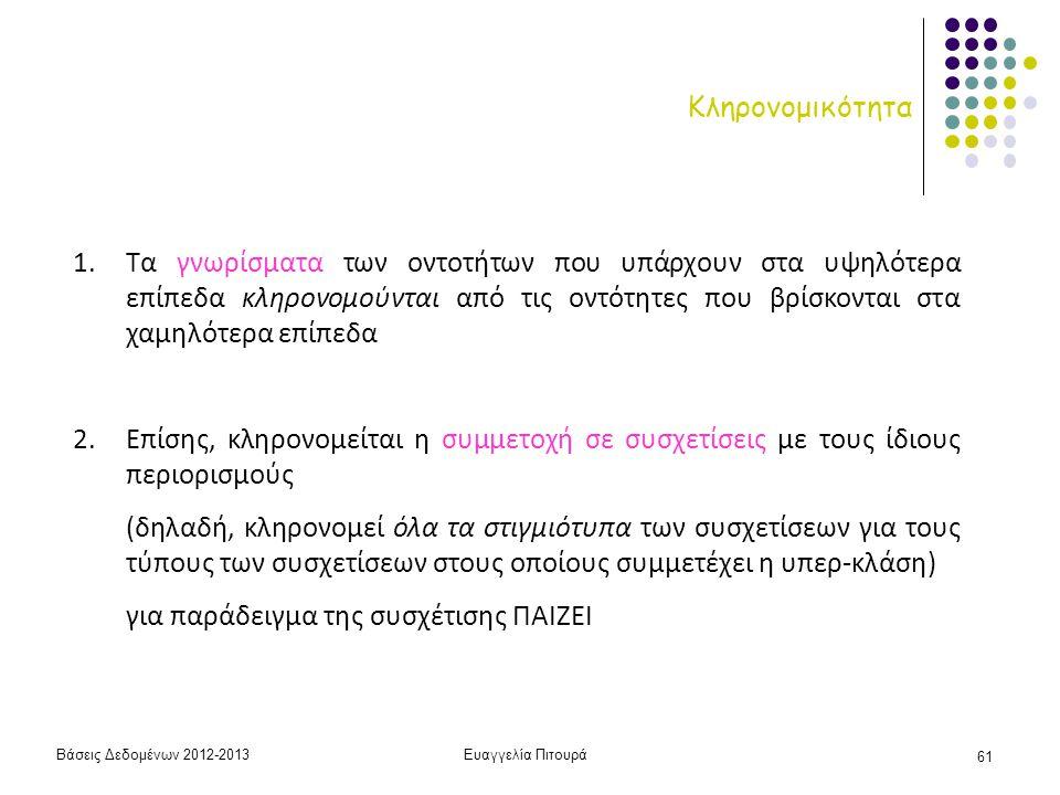 Βάσεις Δεδομένων 2012-2013Ευαγγελία Πιτουρά 61 Κληρονομικότητα 1.Τα γνωρίσματα των οντοτήτων που υπάρχουν στα υψηλότερα επίπεδα κληρονομούνται από τις
