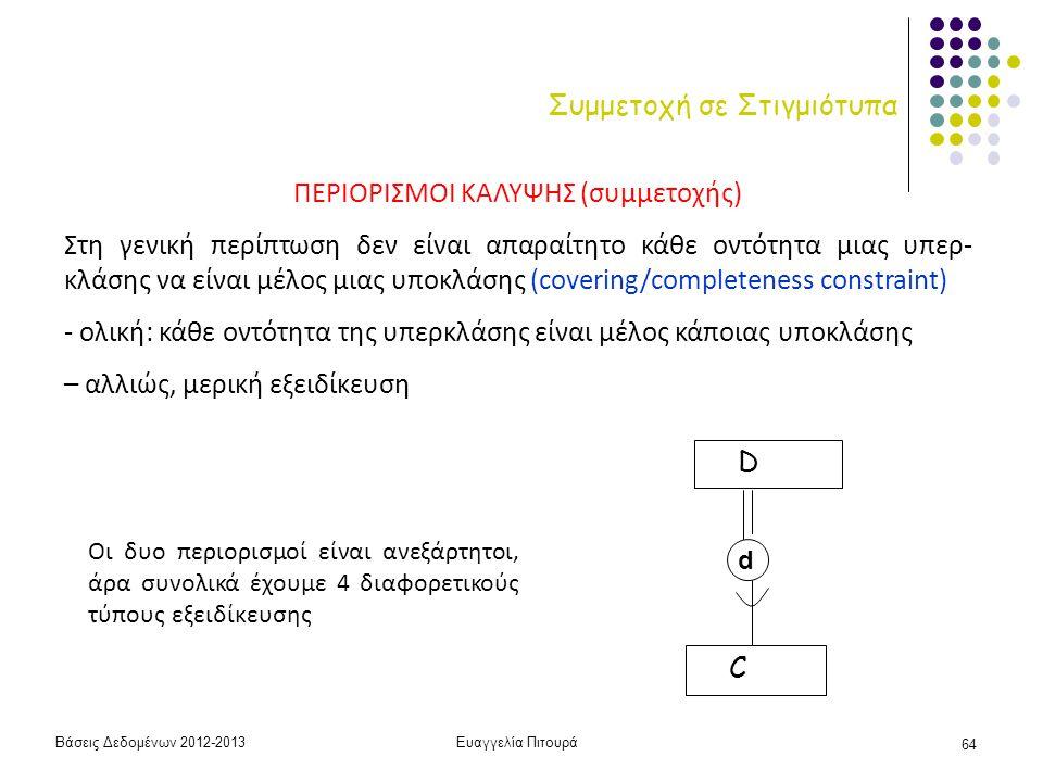 Βάσεις Δεδομένων 2012-2013Ευαγγελία Πιτουρά 64 Συμμετοχή σε Στιγμιότυπα ΠΕΡΙΟΡΙΣΜΟΙ ΚΑΛΥΨΗΣ (συμμετοχής) Στη γενική περίπτωση δεν είναι απαραίτητο κάθ