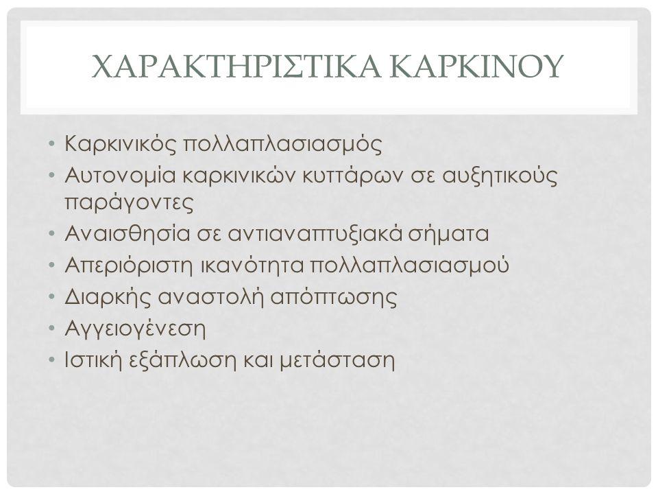 ΚΥΤΤΑΡΙΚΟΣ ΚΥΚΛΟΣ