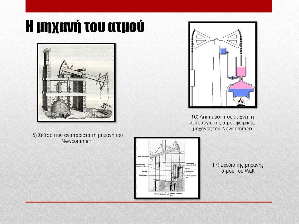Η μηχανή του ατμού 15) Σκίτσο που αναπαριστά τη μηχανή του Newcommen 16) Animation που δείχνει τη λειτουργία της ατμοσφαιρικής μηχανής του Newcommen 1
