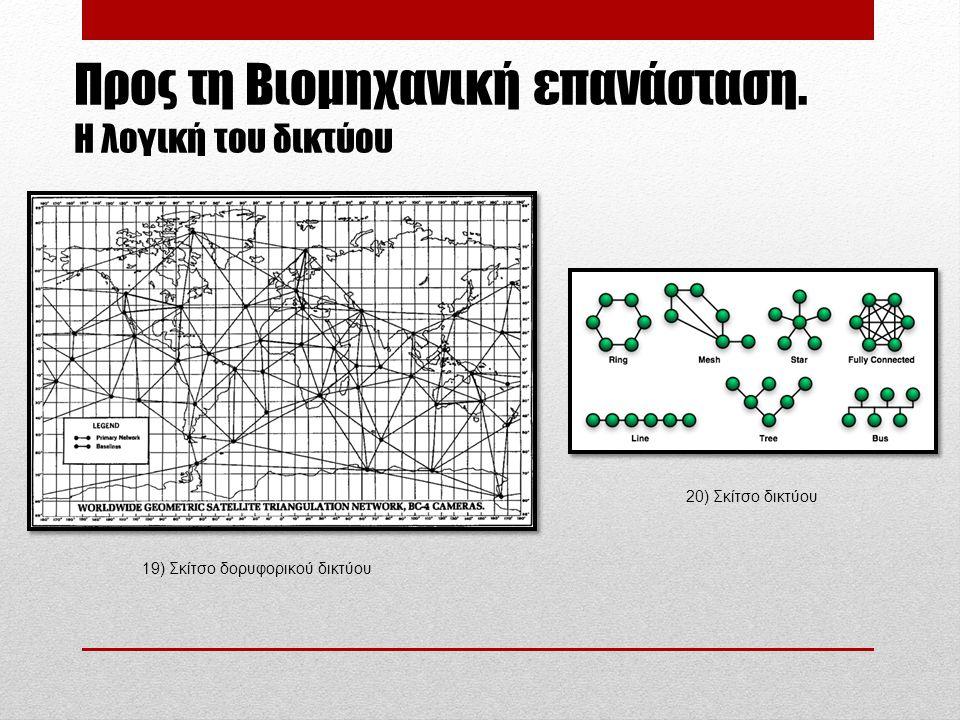Προς τη Βιομηχανική επανάσταση. Η λογική του δικτύου 19) Σκίτσο δορυφορικού δικτύου 20) Σκίτσο δικτύου
