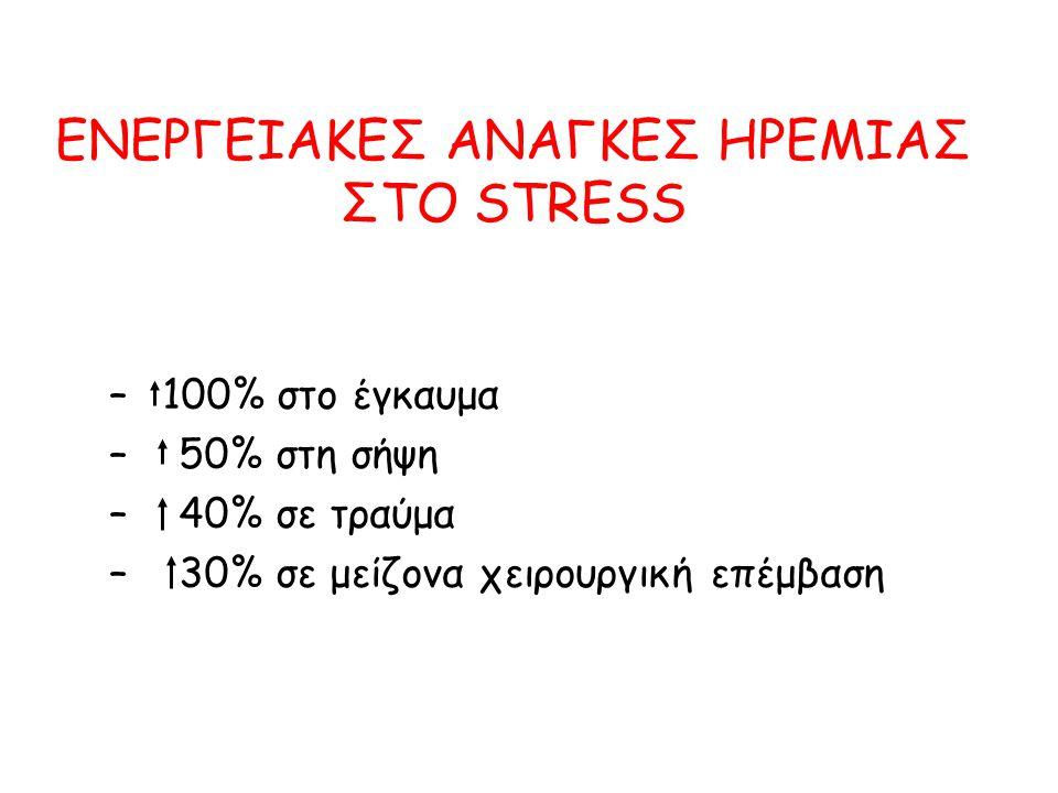 Stress είναι η μεταβολική απάντηση του οργανισμού σε ένα βλαβερό συμβάν όπως η σήψη ή το τραύμα.