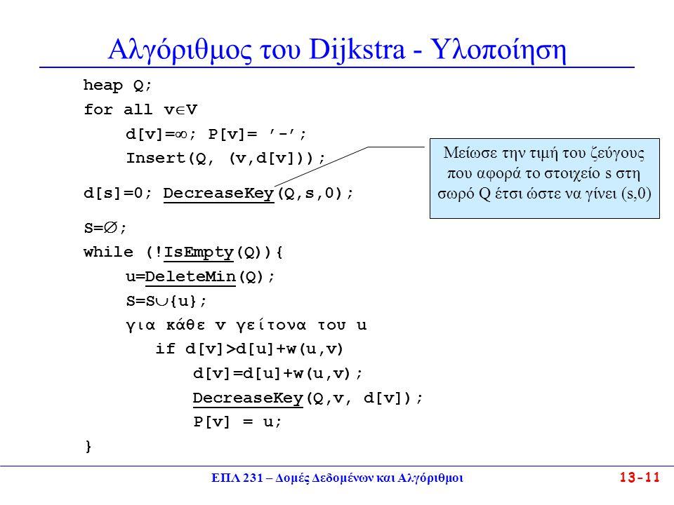ΕΠΛ 231 – Δομές Δεδομένων και Αλγόριθμοι13-11 Αλγόριθμος του Dijkstra - Υλοποίηση heap Q; for all v  V d[v]=  ; P[v]= '-'; Insert(Q, (v,d[v])); d[s]=0; DecreaseKey(Q,s,0); S=  ; while (!IsEmpty(Q)){ u=DeleteMin(Q); S=S  {u}; για κάθε v γείτονα του u if d[v]>d[u]+w(u,v) d[v]=d[u]+w(u,v); DecreaseKey(Q,v, d[v]); P[v] = u; } Μείωσε την τιμή του ζεύγους που αφορά το στοιχείο s στη σωρό Q έτσι ώστε να γίνει (s,0)