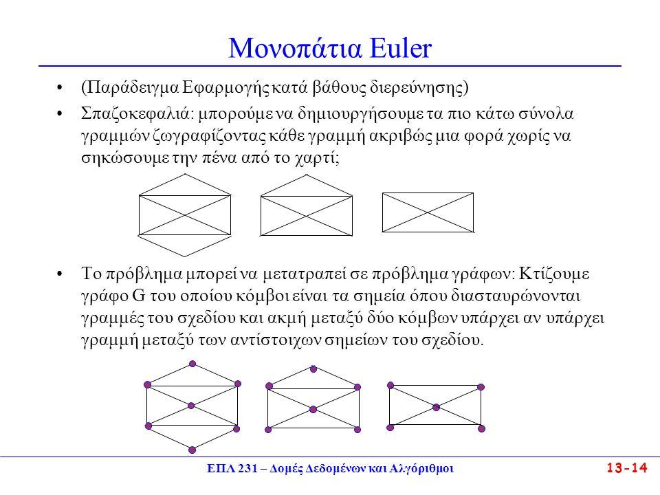 ΕΠΛ 231 – Δομές Δεδομένων και Αλγόριθμοι13-14 Μονοπάτια Εuler (Παράδειγμα Εφαρμογής κατά βάθους διερεύνησης) Σπαζοκεφαλιά: μπορούμε να δημιουργήσουμε