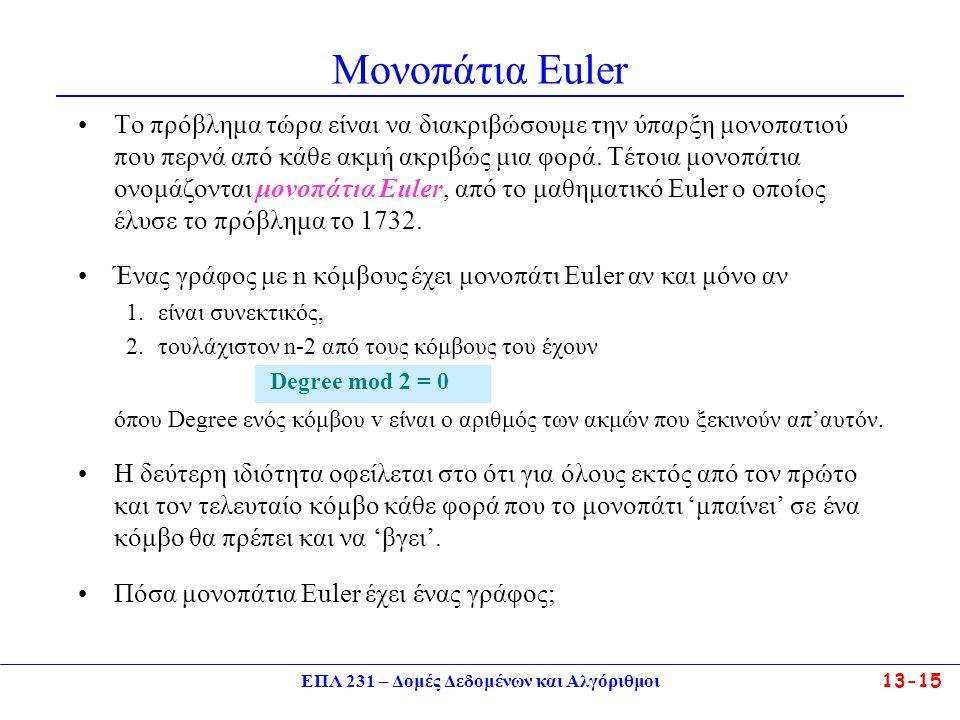ΕΠΛ 231 – Δομές Δεδομένων και Αλγόριθμοι13-15 Μονοπάτια Εuler Το πρόβλημα τώρα είναι να διακριβώσουμε την ύπαρξη μονοπατιού που περνά από κάθε ακμή ακ