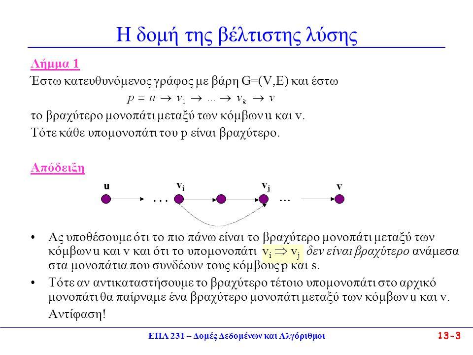 ΕΠΛ 231 – Δομές Δεδομένων και Αλγόριθμοι13-3 Η δομή της βέλτιστης λύσης Λήμμα 1 Έστω κατευθυνόμενος γράφος με βάρη G=(V,E) και έστω το βραχύτερο μονοπάτι μεταξύ των κόμβων u και v.
