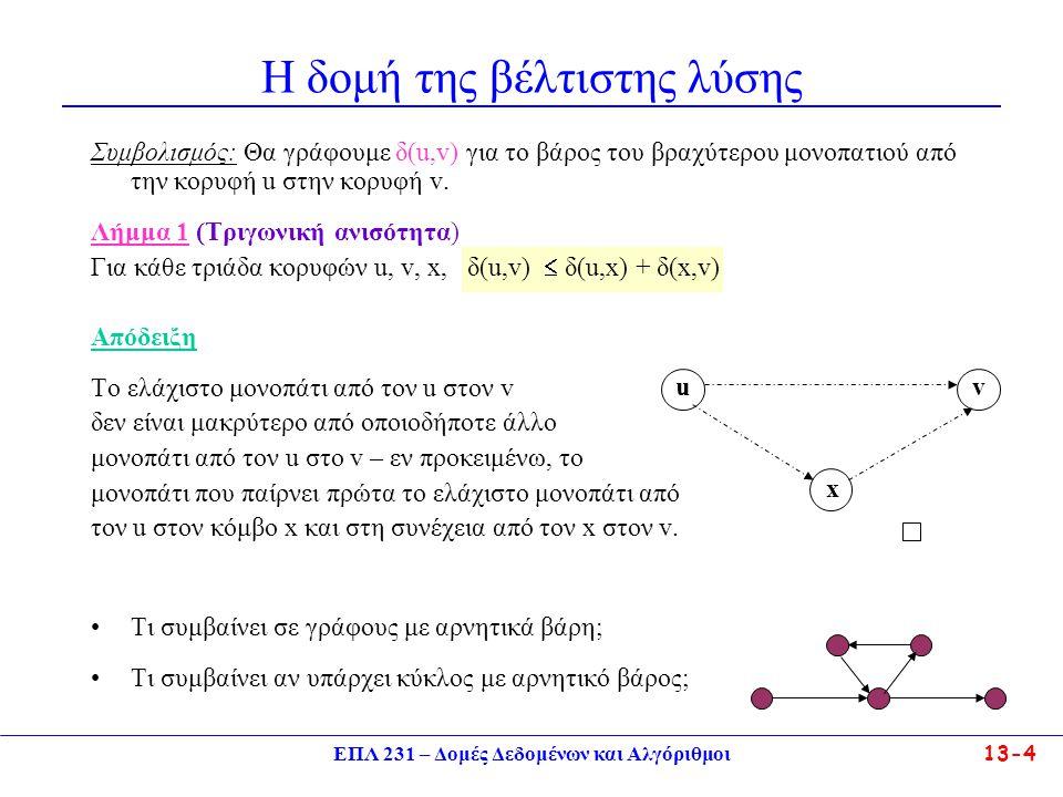 ΕΠΛ 231 – Δομές Δεδομένων και Αλγόριθμοι13-15 Μονοπάτια Εuler Το πρόβλημα τώρα είναι να διακριβώσουμε την ύπαρξη μονοπατιού που περνά από κάθε ακμή ακριβώς μια φορά.