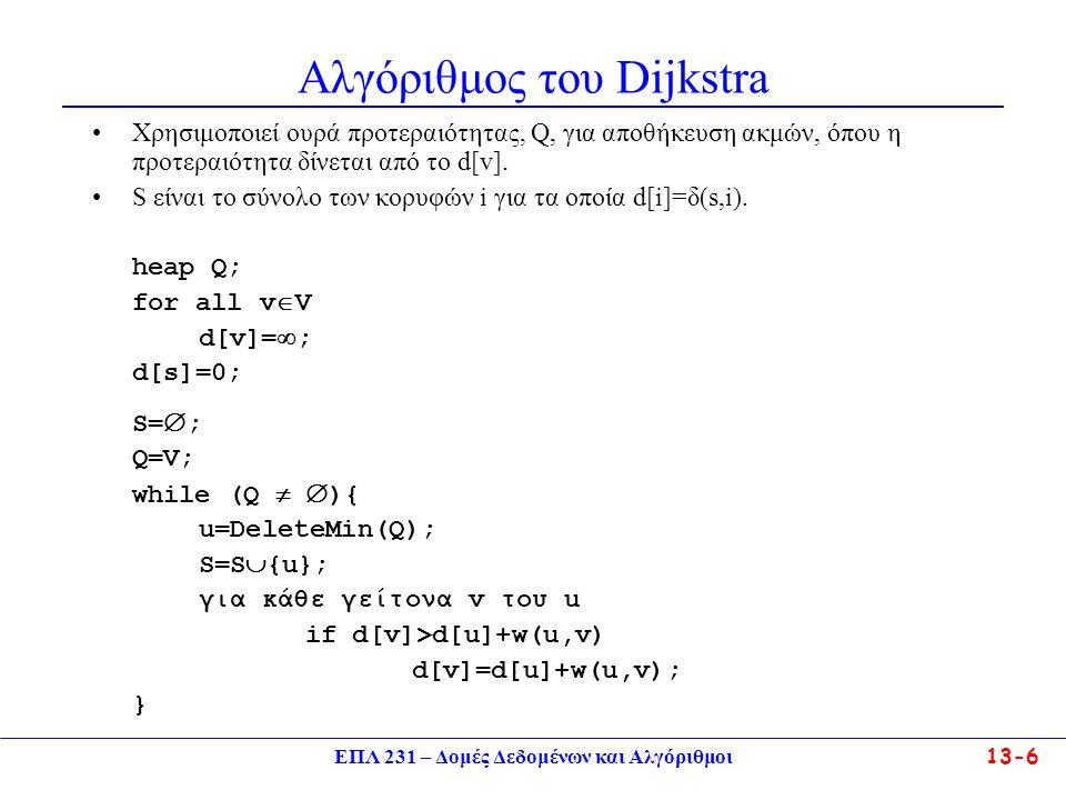 ΕΠΛ 231 – Δομές Δεδομένων και Αλγόριθμοι13-6 Αλγόριθμος του Dijkstra Χρησιμοποιεί ουρά προτεραιότητας, Q, για αποθήκευση ακμών, όπου η προτεραιότητα δίνεται από το d[v].
