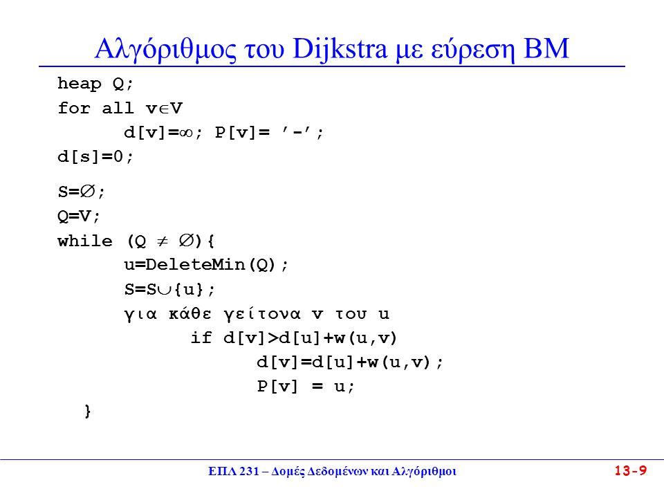ΕΠΛ 231 – Δομές Δεδομένων και Αλγόριθμοι13-9 Αλγόριθμος του Dijkstra με εύρεση ΒΜ heap Q; for all v  V d[v]=  ; P[v]= '-'; d[s]=0; S=  ; Q=V; while (Q   ){ u=DeleteMin(Q); S=S  {u}; για κάθε γείτονα v του u if d[v]>d[u]+w(u,v) d[v]=d[u]+w(u,v); P[v] = u; }