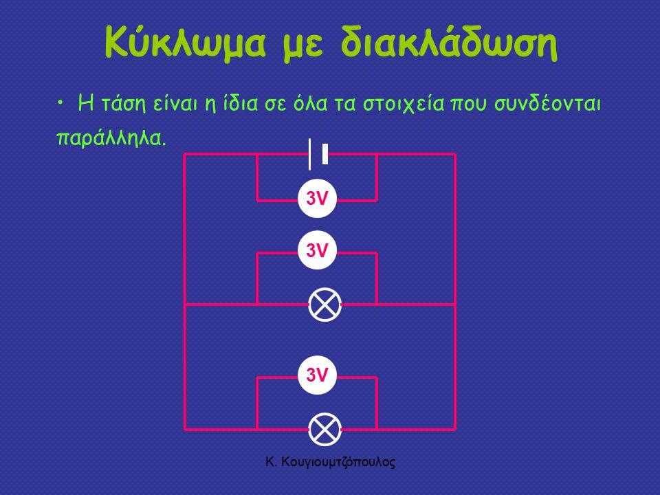 Κ.Κουγιουμτζόπουλος Η τάση είναι η ίδια σε όλα τα στοιχεία που συνδέονται παράλληλα.