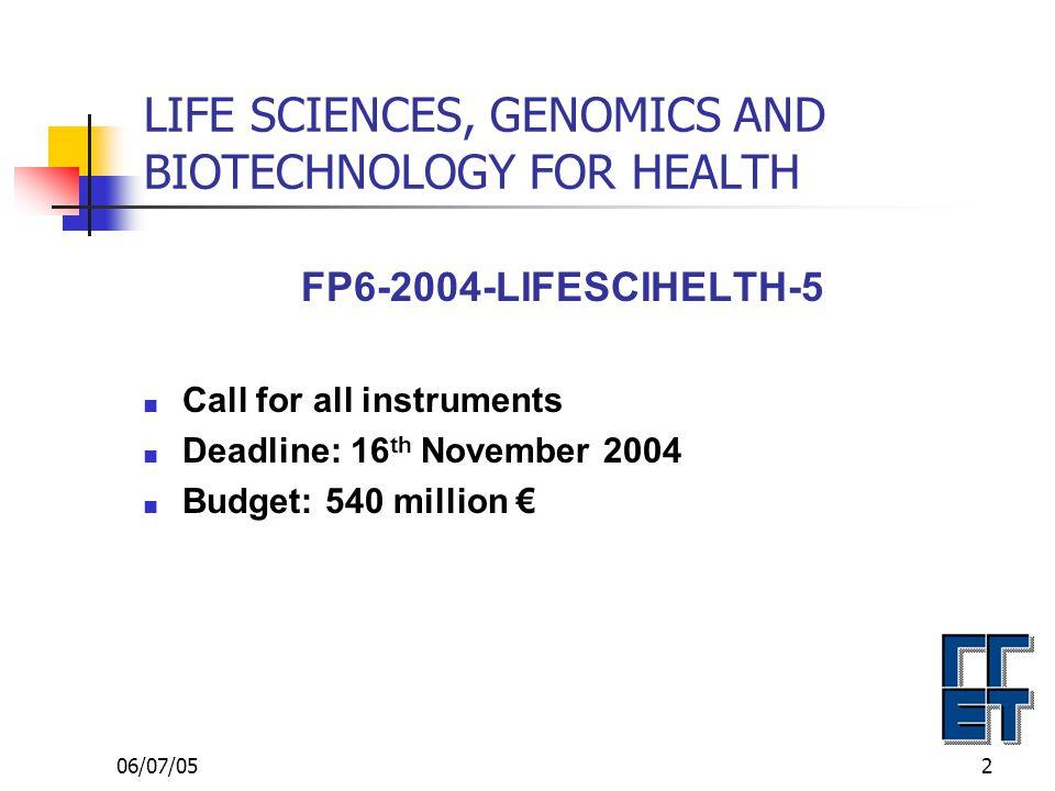 06/07/0513 LIFE SCIENCES, GENOMICS AND BIOTECHNOLOGY FOR HEALTH Application of knowledge and technologies in the field of genomics and biotechnology for health Αριθμός και % συμμετοχών ανά οργανισμό στις προτάσεις που προτείνονται για χρηματοδότηση