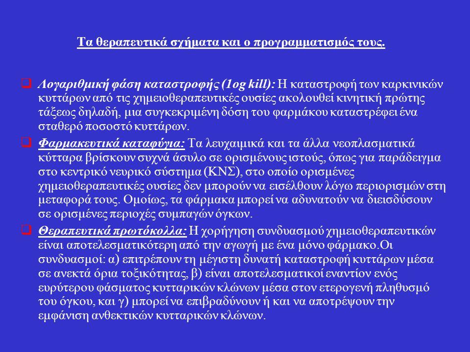 Λευπρολίδη και γοσερελίνη  Ανάλογα της εκλυτικής ορμόνης γοναδοτροπινών (GnRH, LHRH).