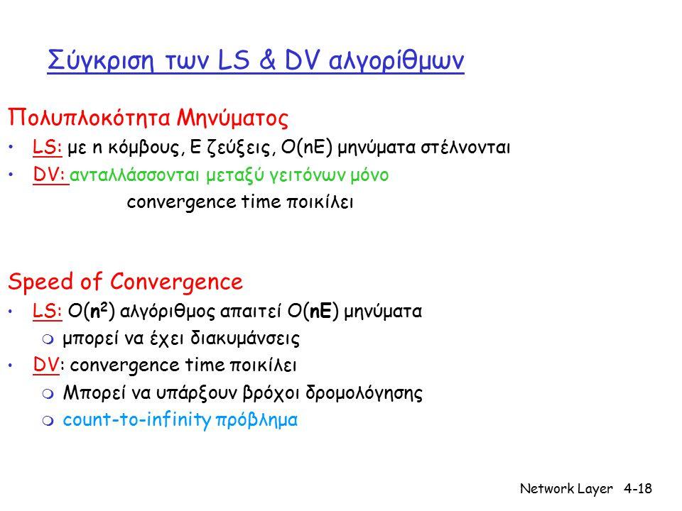 Network Layer4-18 Σύγκριση των LS & DV αλγορίθμων Πολυπλοκότητα Μηνύματος LS: με n κόμβους, E ζεύξεις, O(nE) μηνύματα στέλνονται DV: ανταλλάσσονται με