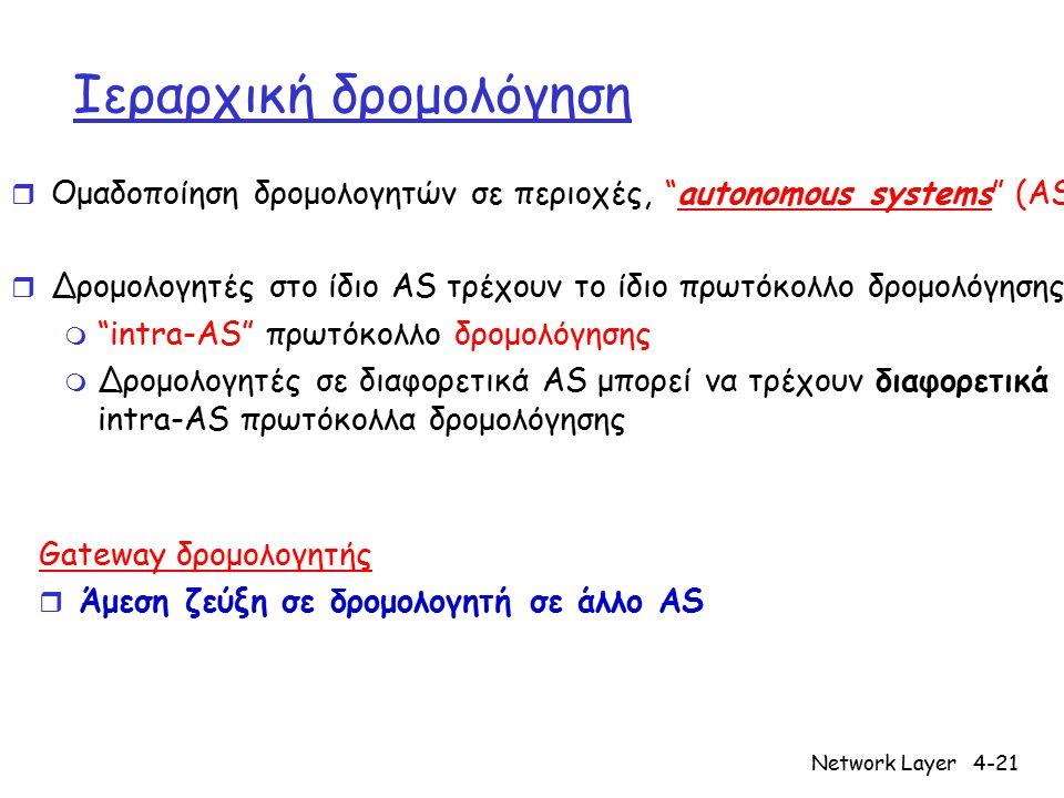 "Network Layer4-21 Ιεραρχική δρομολόγηση r Ομαδοποίηση δρομολογητών σε περιοχές, ""autonomous systems"" (AS) r Δρομολογητές στο ίδιο AS τρέχουν το ίδιο π"