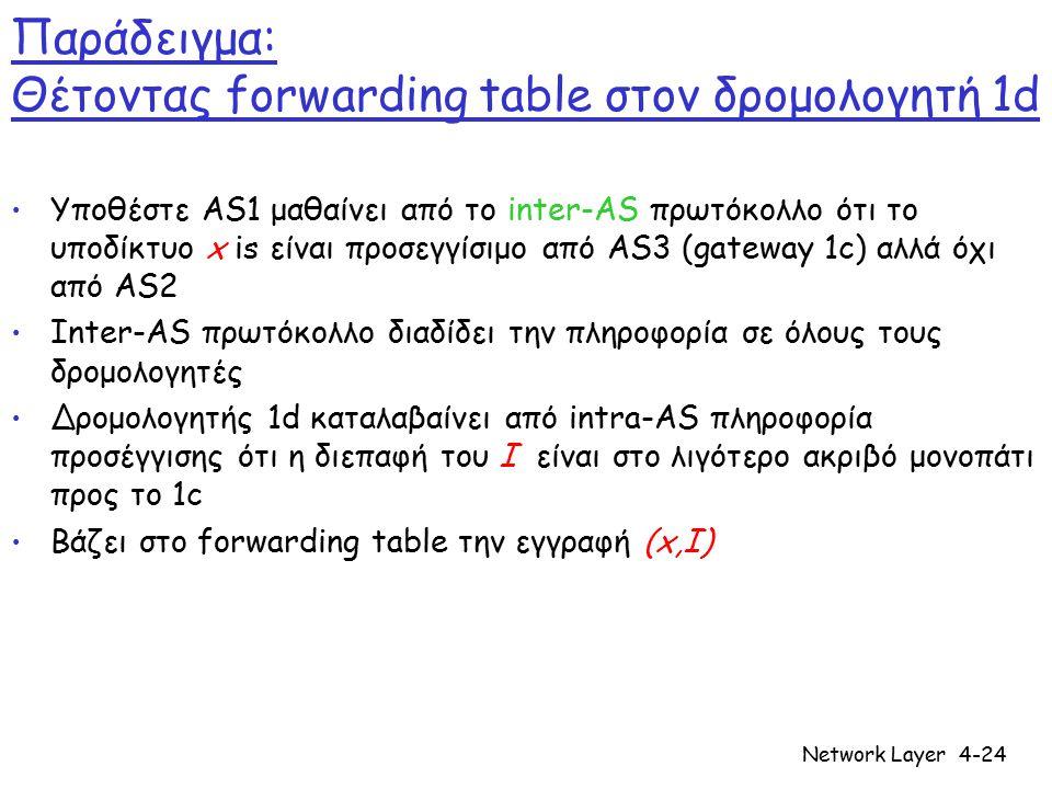Network Layer4-24 Παράδειγμα: Θέτοντας forwarding table στον δρομολογητή 1d Υποθέστε AS1 μαθαίνει από το inter-AS πρωτόκολλο ότι το υποδίκτυο x is είν