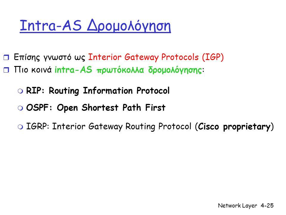 Network Layer4-25 Intra-AS Δρομολόγηση r Επίσης γνωστό ως Interior Gateway Protocols (IGP) r Πιο κοινά intra-AS πρωτόκολλα δρομολόγησης: m RIP: Routin
