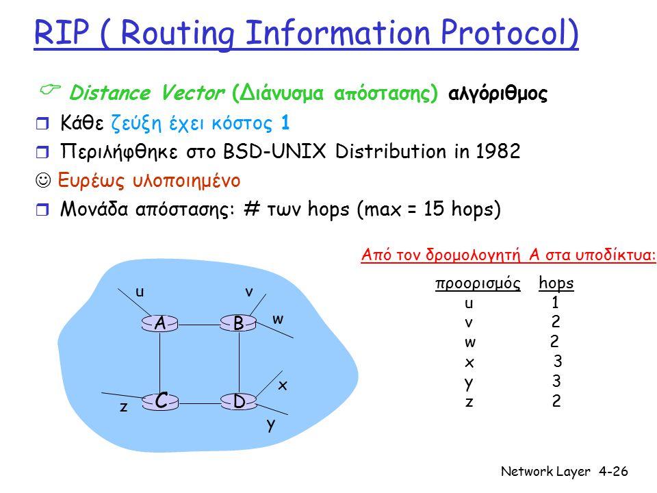Network Layer4-26 RIP ( Routing Information Protocol)  Distance Vector (Διάνυσμα απόστασης) αλγόριθμος r Κάθε ζεύξη έχει κόστος 1 r Περιλήφθηκε στο B