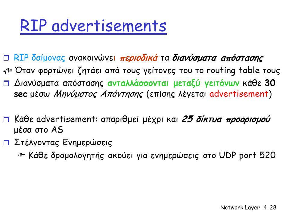 Network Layer4-28 RIP advertisements r RIP δαίμονας ανακοινώνει περιοδικά τα διανύσματα απόστασης  Όταν φορτώνει ζητάει από τους γείτονες του το rout