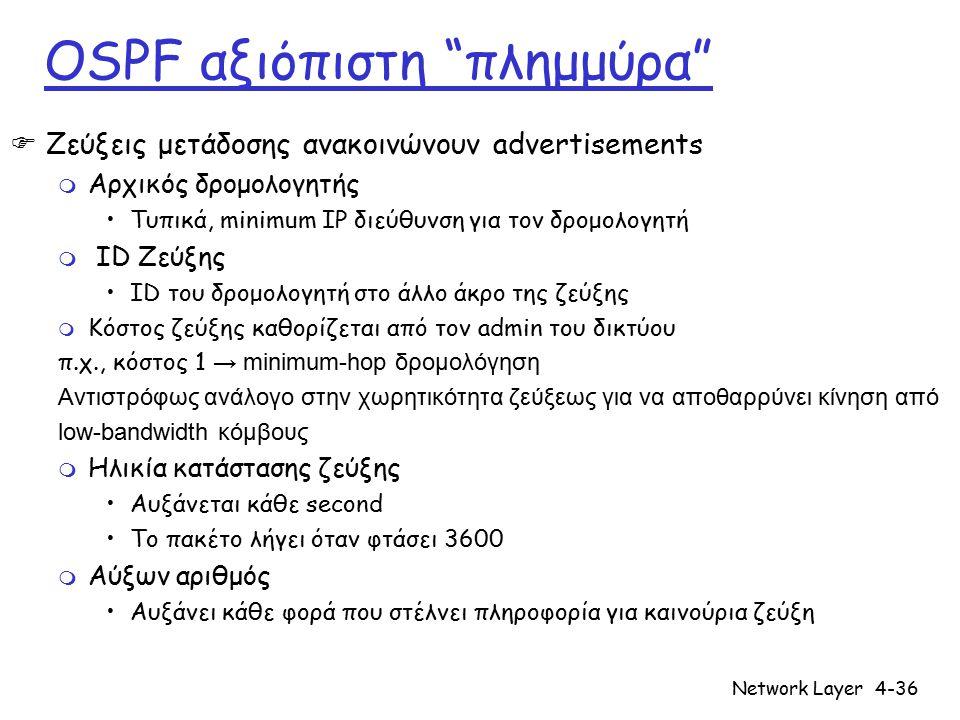 "Network Layer4-36 OSPF αξιόπιστη ""πλημμύρα""  Ζεύξεις μετάδοσης ανακοινώνουν advertisements m Αρχικός δρομολογητής Τυπικά, minimum IP διεύθυνση για το"