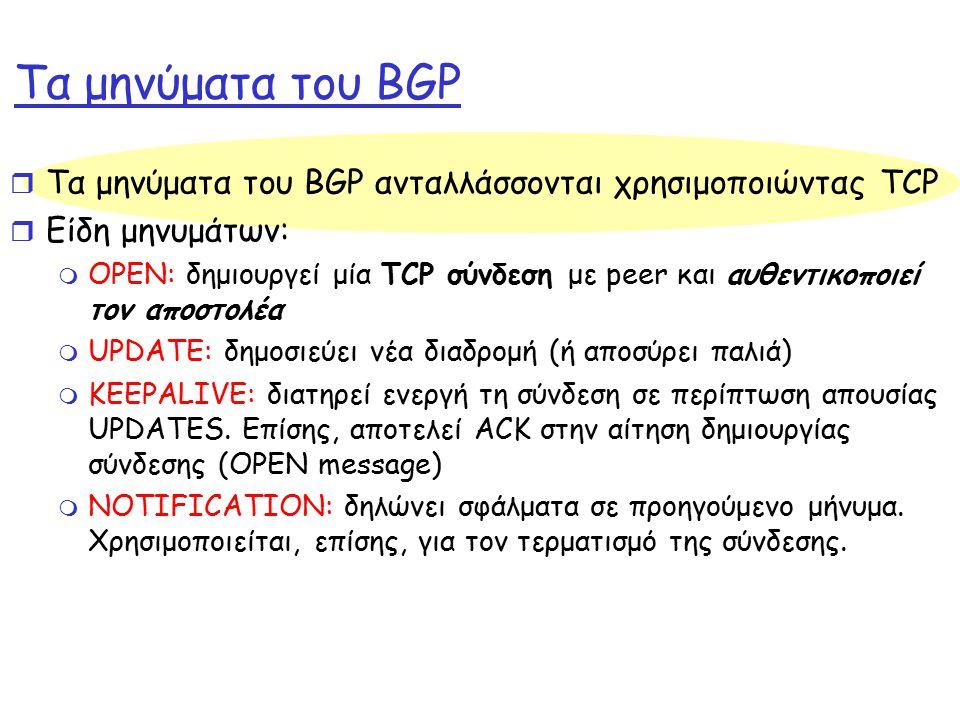 Τα μηνύματα του BGP r Τα μηνύματα του BGP ανταλλάσσονται χρησιμοποιώντας TCP r Είδη μηνυμάτων: m OPEN: δημιουργεί μία TCP σύνδεση με peer και αυθεντικ