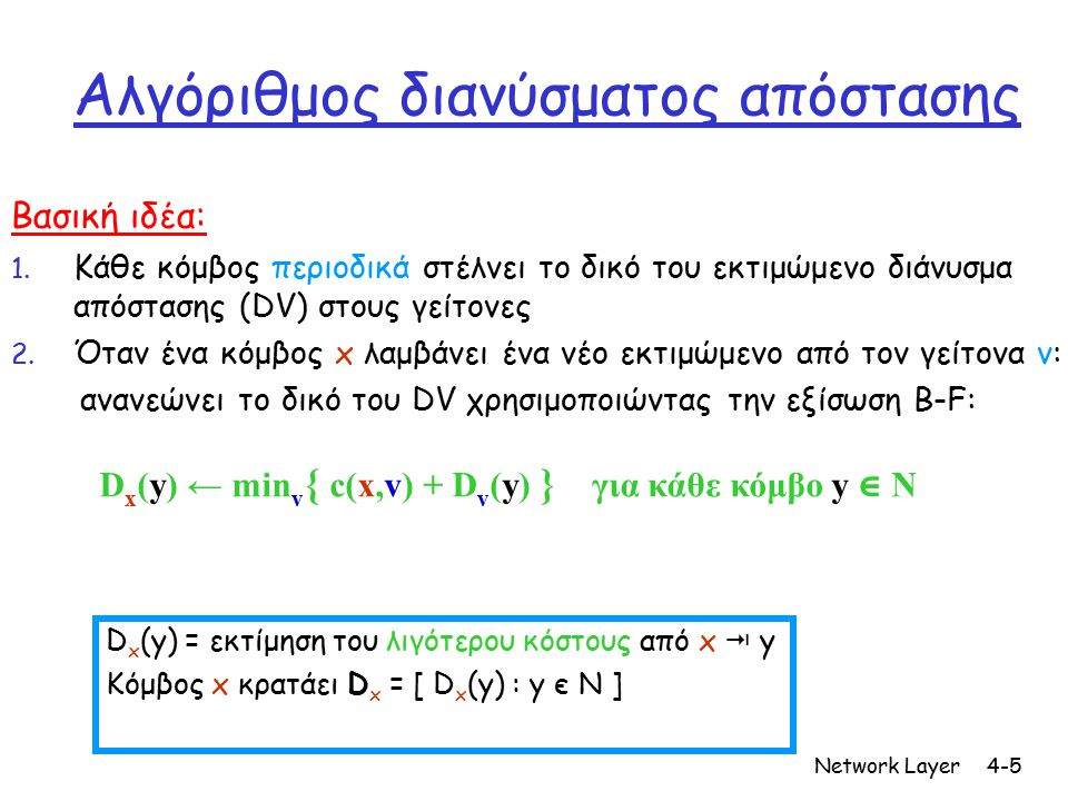 Network Layer4-6 Αλγόριθμος διανύσματος απόστασης  Bellman-Ford Εξίσωση (δυναμικός προγραμματισμός) Ορίζουμε D x (y) := κόστος του μονοπατιού με το λιγότερο κόστος από το x στο y Τότε D x (y) = min {c(x,v) + D v (y) } Όπου η ελάχιστη τιμή ελέγχεται για όλους τους γείτονες v του x v
