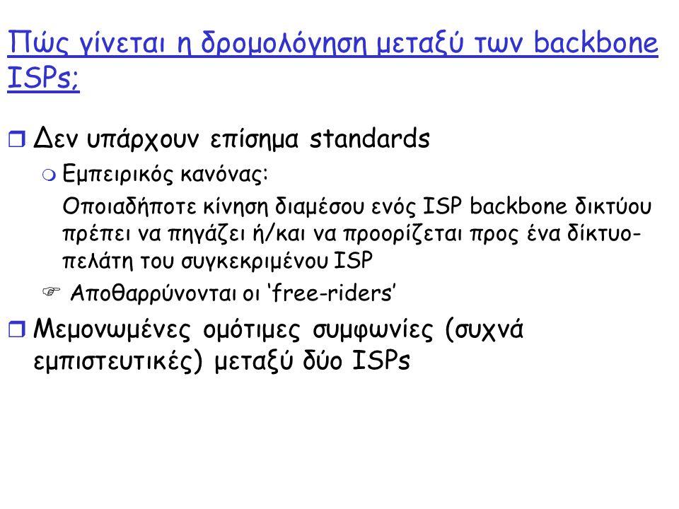 Πώς γίνεται η δρομολόγηση μεταξύ των backbone ISPs; r Δεν υπάρχουν επίσημα standards m Εμπειρικός κανόνας: Οποιαδήποτε κίνηση διαμέσου ενός ISP backbo