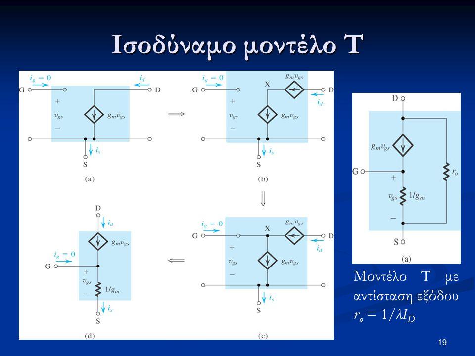 19 Ισοδύναμο μοντέλο Τ Μοντέλο Τ με αντίσταση εξόδου r o = 1/λI D