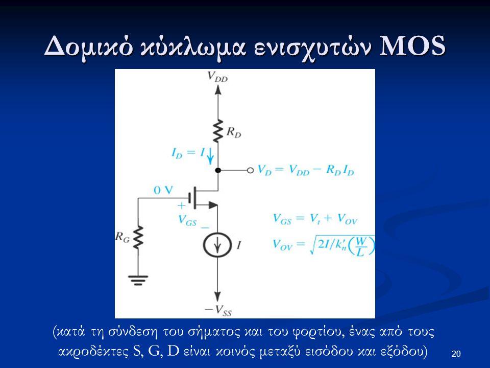 20 Δομικό κύκλωμα ενισχυτών MOS (κατά τη σύνδεση του σήματος και του φορτίου, ένας από τους ακροδέκτες S, G, D είναι κοινός μεταξύ εισόδου και εξόδου)