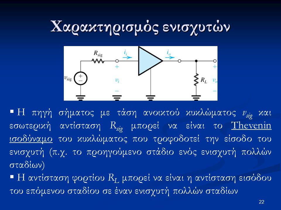 22 Χαρακτηρισμός ενισχυτών  Η πηγή σήματος με τάση ανοικτού κυκλώματος v sig και εσωτερική αντίσταση R sig μπορεί να είναι το Thevenin ισοδύναμο του κυκλώματος που τροφοδοτεί την είσοδο του ενισχυτή (π.χ.