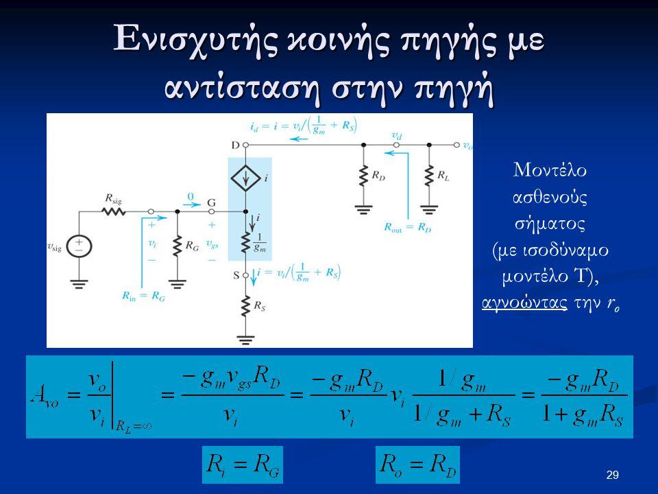 29 Ενισχυτής κοινής πηγής με αντίσταση στην πηγή Μοντέλο ασθενούς σήματος (με ισοδύναμο μοντέλο Τ), αγνοώντας την r o