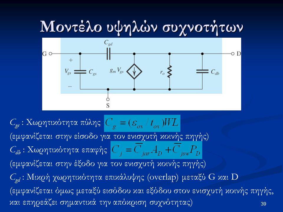39 Μοντέλο υψηλών συχνοτήτων C gs : Χωρητικότητα πύλης (εμφανίζεται στην είσοδο για τον ενισχυτή κοινής πηγής) C db : Χωρητικότητα επαφής (εμφανίζεται στην έξοδο για τον ενισχυτή κοινής πηγής) C gd : Μικρή χωρητικότητα επικάλυψης (overlap) μεταξύ G και D (εμφανίζεται όμως μεταξύ εισόδου και εξόδου στον ενισχυτή κοινής πηγής, και επηρεάζει σημαντικά την απόκριση συχνότητας)