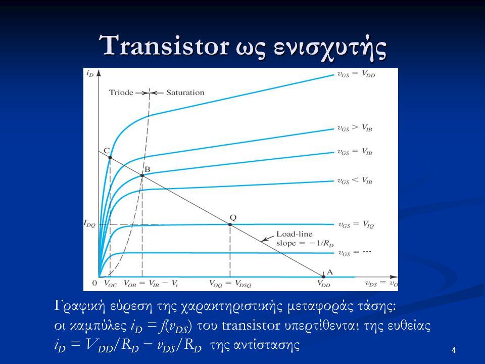 Ενισχυτής κοινής πηγής C C1, C C2 : Πυκνωτές σύζευξης (coupling) − αποκόπτουν την dc συνιστώσα εισόδου (ώστε να μην αλλάξει το σημείο πόλωσης) και εξόδου (ώστε στο φορτίο R L να εμφανιστεί μόνο η τάση σήματος) C S : Πυκνωτής παράκαμψης (bypass) − ώστε οι διακυμάνσεις από το ρεύμα σήματος να μην διέλθουν από το κύκλωμα της πηγής ρεύματος πόλωσης
