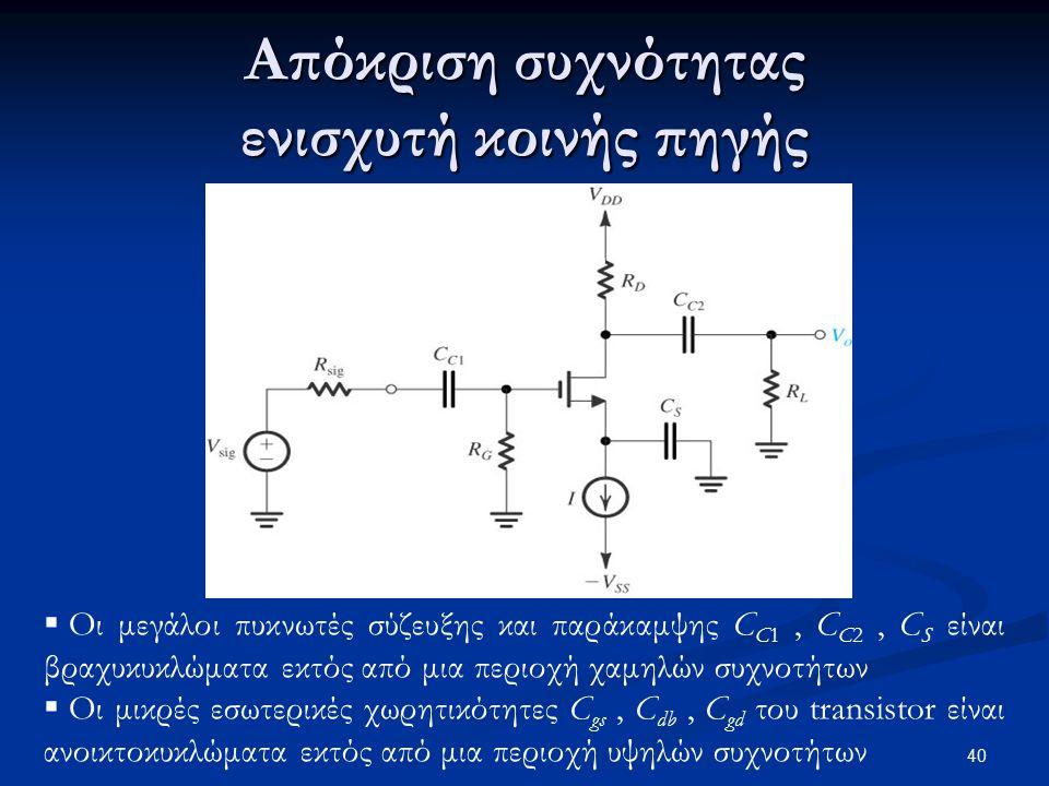 40 Απόκριση συχνότητας ενισχυτή κοινής πηγής  Οι μεγάλοι πυκνωτές σύζευξης και παράκαμψης C C1, C C2, C S είναι βραχυκυκλώματα εκτός από μια περιοχή χαμηλών συχνοτήτων  Οι μικρές εσωτερικές χωρητικότητες C gs, C db, C gd του transistor είναι ανοικτοκυκλώματα εκτός από μια περιοχή υψηλών συχνοτήτων