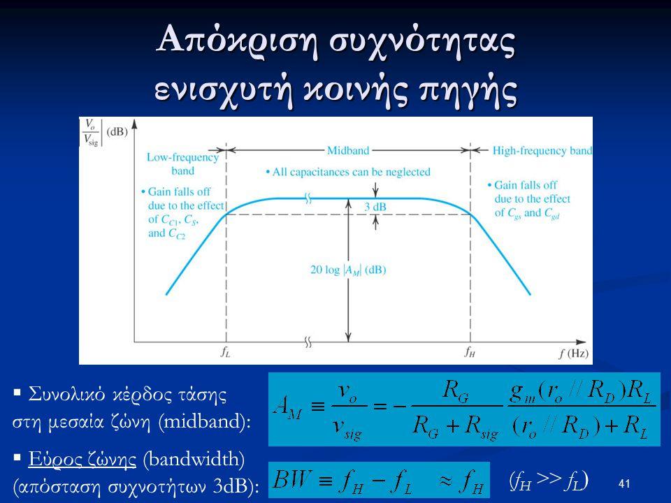 41 Απόκριση συχνότητας ενισχυτή κοινής πηγής  Συνολικό κέρδος τάσης στη μεσαία ζώνη (midband):  Εύρος ζώνης (bandwidth) (απόσταση συχνοτήτων 3dB): (f H >> f L )