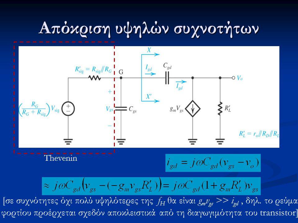 Απόκριση υψηλών συχνοτήτων Thevenin [σε συχνότητες όχι πολύ υψηλότερες της f H θα είναι g m v gs >> i gd, δηλ.