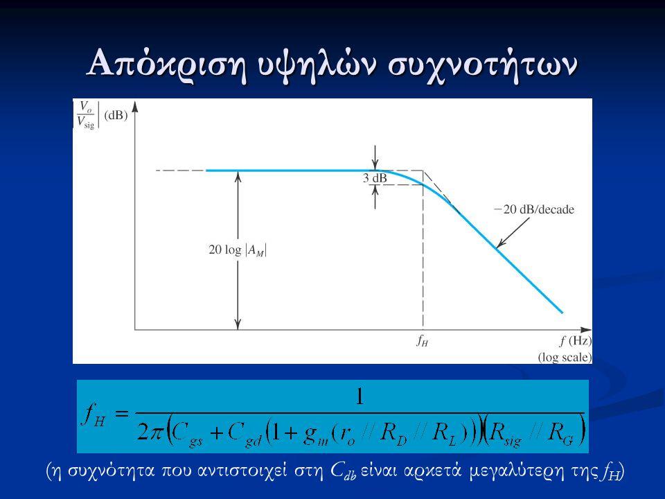 Απόκριση υψηλών συχνοτήτων (η συχνότητα που αντιστοιχεί στη C db είναι αρκετά μεγαλύτερη της f H )