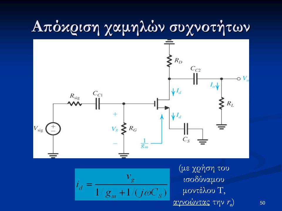 50 Απόκριση χαμηλών συχνοτήτων (με χρήση του ισοδύναμου μοντέλου Τ, αγνοώντας την r o )