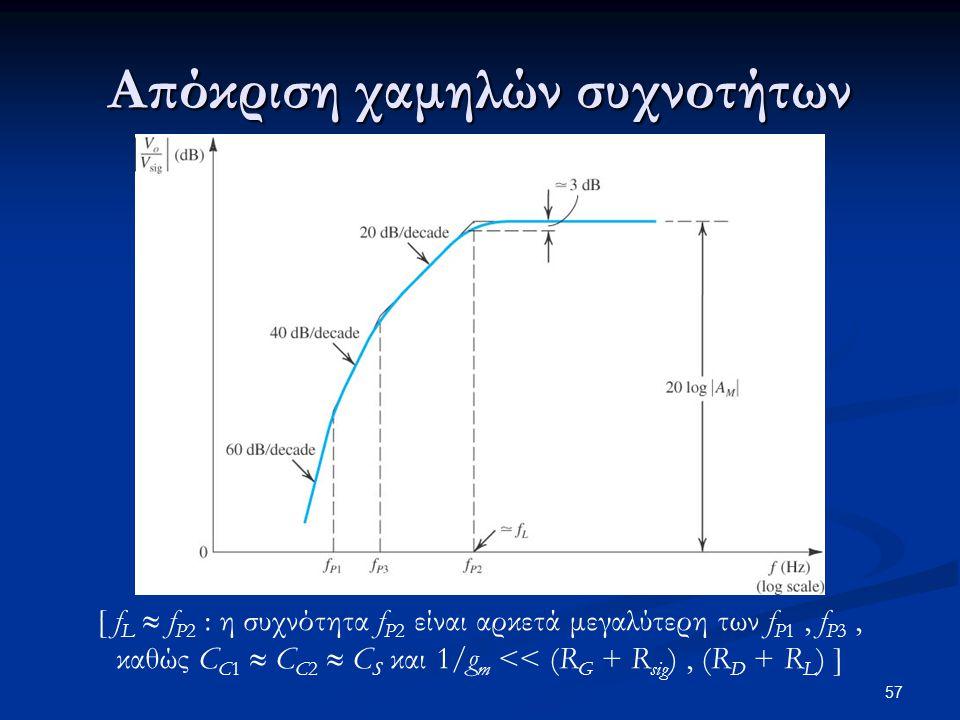 [ f L  f P2 : η συχνότητα f P2 είναι αρκετά μεγαλύτερη των f P1, f P3, καθώς C C1  C C2  C S και 1/g m << (R G + R sig ), (R D + R L ) ] 57
