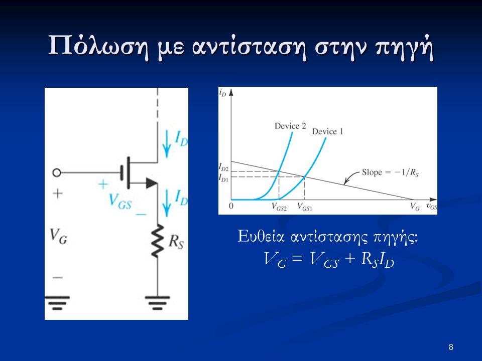 8 Πόλωση με αντίσταση στην πηγή Ευθεία αντίστασης πηγής: V G = V GS + R S I D