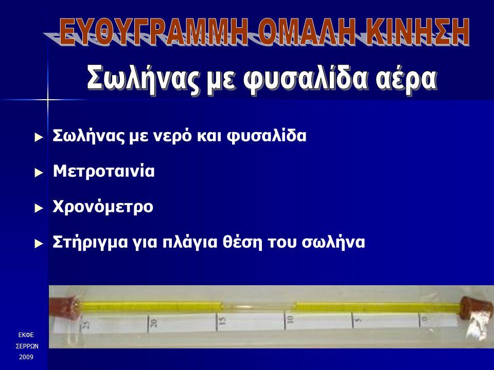  Σωλήνας με νερό και φυσαλίδα  Μετροταινία  Χρονόμετρο  Στήριγμα για πλάγια θέση του σωλήνα ΕΚΦΕ ΣΕΡΡΩΝ 2009