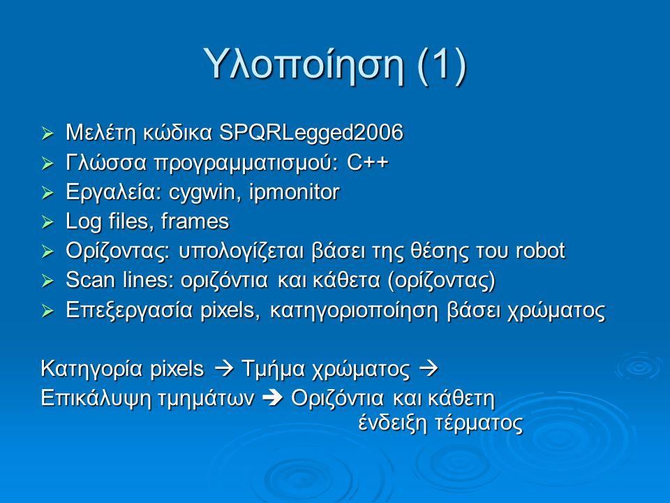 Υλοποίηση (1)  Μελέτη κώδικα SPQRLegged2006  Γλώσσα προγραμματισμού: C++  Εργαλεία: cygwin, ipmonitor  Log files, frames  Ορίζοντας: υπολογίζεται βάσει της θέσης του robot  Scan lines: οριζόντια και κάθετα (ορίζοντας)  Επεξεργασία pixels, κατηγοριοποίηση βάσει χρώματος Κατηγορία pixels  Τμήμα χρώματος  Επικάλυψη τμημάτων  Οριζόντια και κάθετη ένδειξη τέρματος