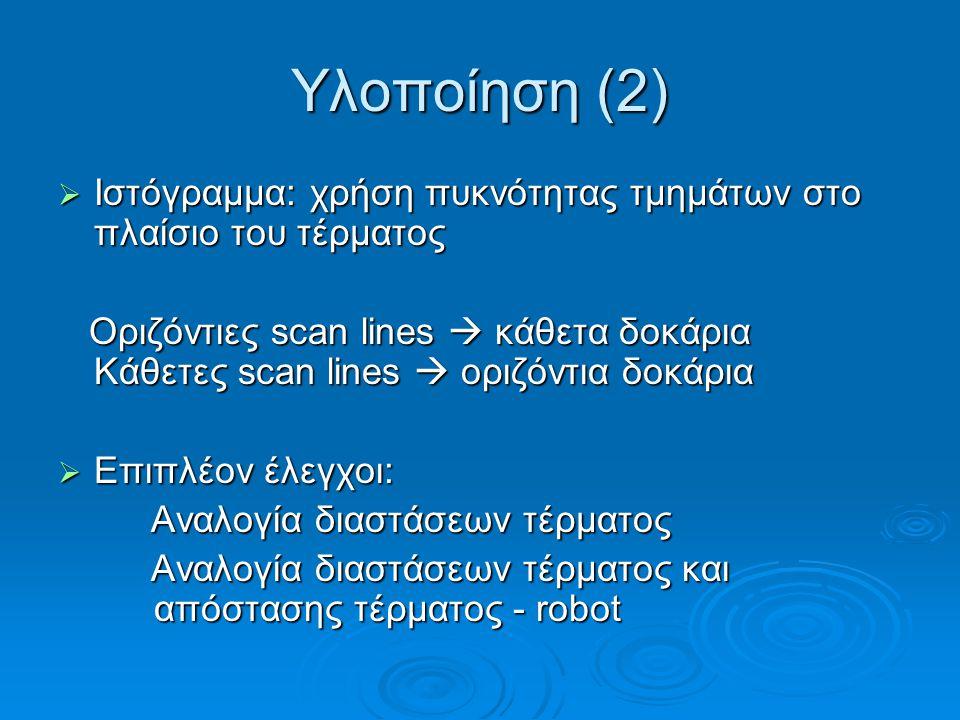 Υλοποίηση (2)  Ιστόγραμμα: χρήση πυκνότητας τμημάτων στο πλαίσιο του τέρματος Οριζόντιες scan lines  κάθετα δοκάρια Κάθετες scan lines  οριζόντια δοκάρια Οριζόντιες scan lines  κάθετα δοκάρια Κάθετες scan lines  οριζόντια δοκάρια  Επιπλέον έλεγχοι: Αναλογία διαστάσεων τέρματος Αναλογία διαστάσεων τέρματος Αναλογία διαστάσεων τέρματος και απόστασης τέρματος - robot Αναλογία διαστάσεων τέρματος και απόστασης τέρματος - robot