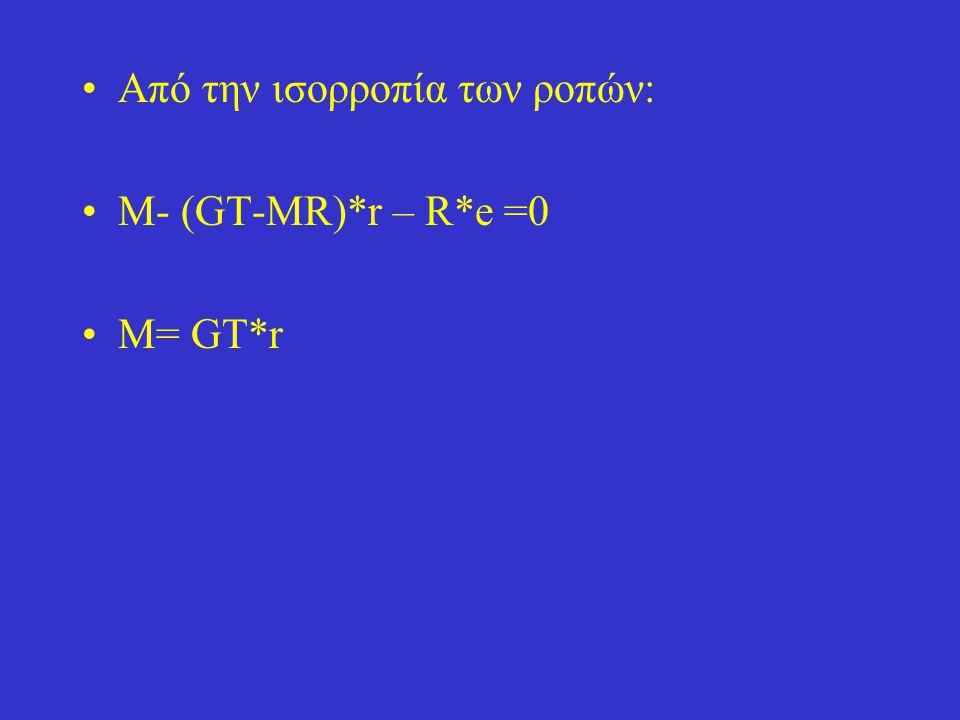 Από την ισορροπία των ροπών: Μ- (GT-MR)*r – R*e =0 Μ= GT*r