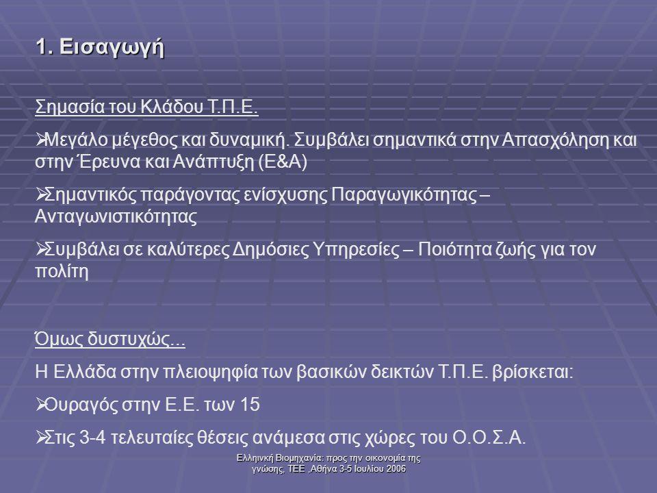 Ελληινκή Βιομηχανία: προς την οικονομία της γνώσης, ΤΕΕ,Αθήνα 3-5 Ιουλίου 2006 Σημασία του Κλάδου Τ.Π.Ε.  Μεγάλο μέγεθος και δυναμική. Συμβάλει σημαν